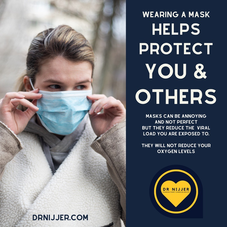 Wearing a Face Mask will help protect you and others from Covid-19