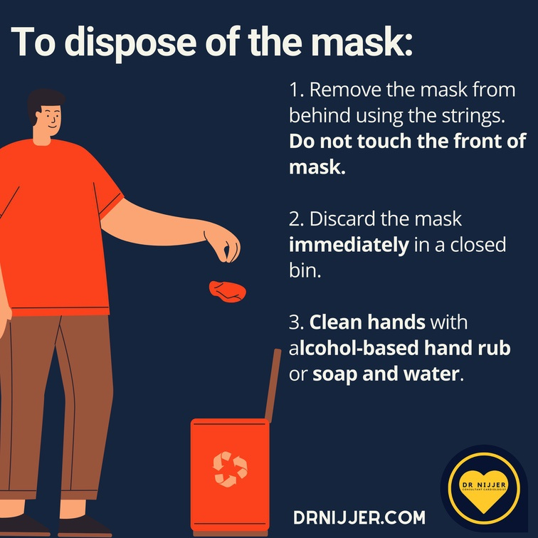 Safe removal of masks is essential: touching the outside increases the risk catching the Covid-19 coronavirus